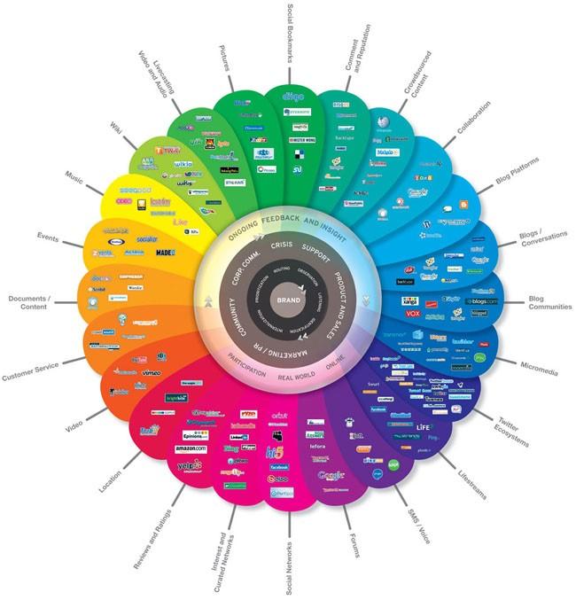 link-building-strategy-tactical-blueprint-vin-diagram